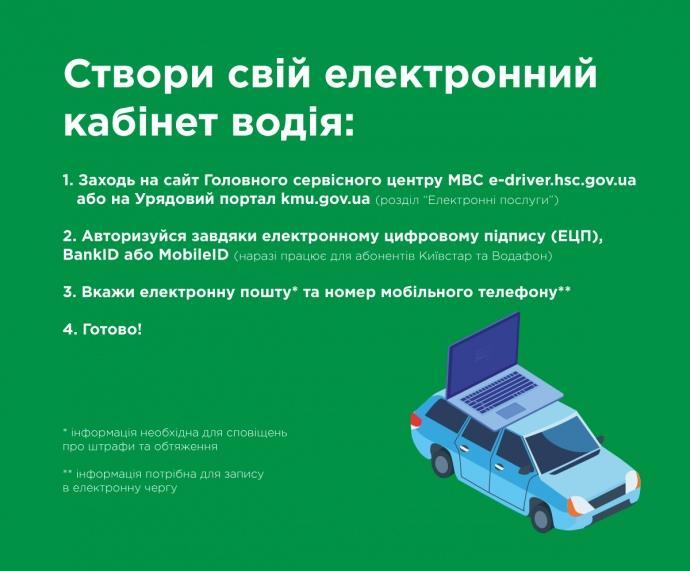 В Україні з'явився новий онлайн-сервіс для водіїв