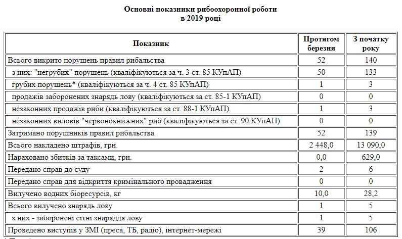 http://galka.if.ua/app/uploads/2019/04/Zapisati-2.png