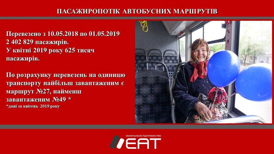 http://galka.if.ua/app/uploads/2019/05/59936489_2302861946403541_2605692599045980160_n.jpg