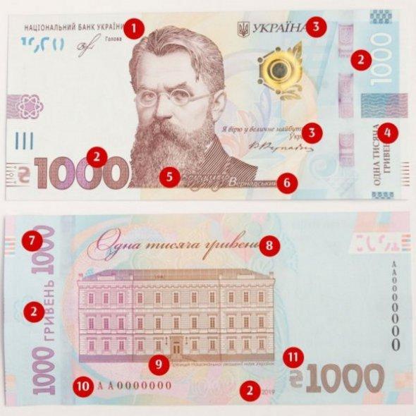 Нові гроші: як виглядає справжня банкнота 1000 гривень (ФОТО)