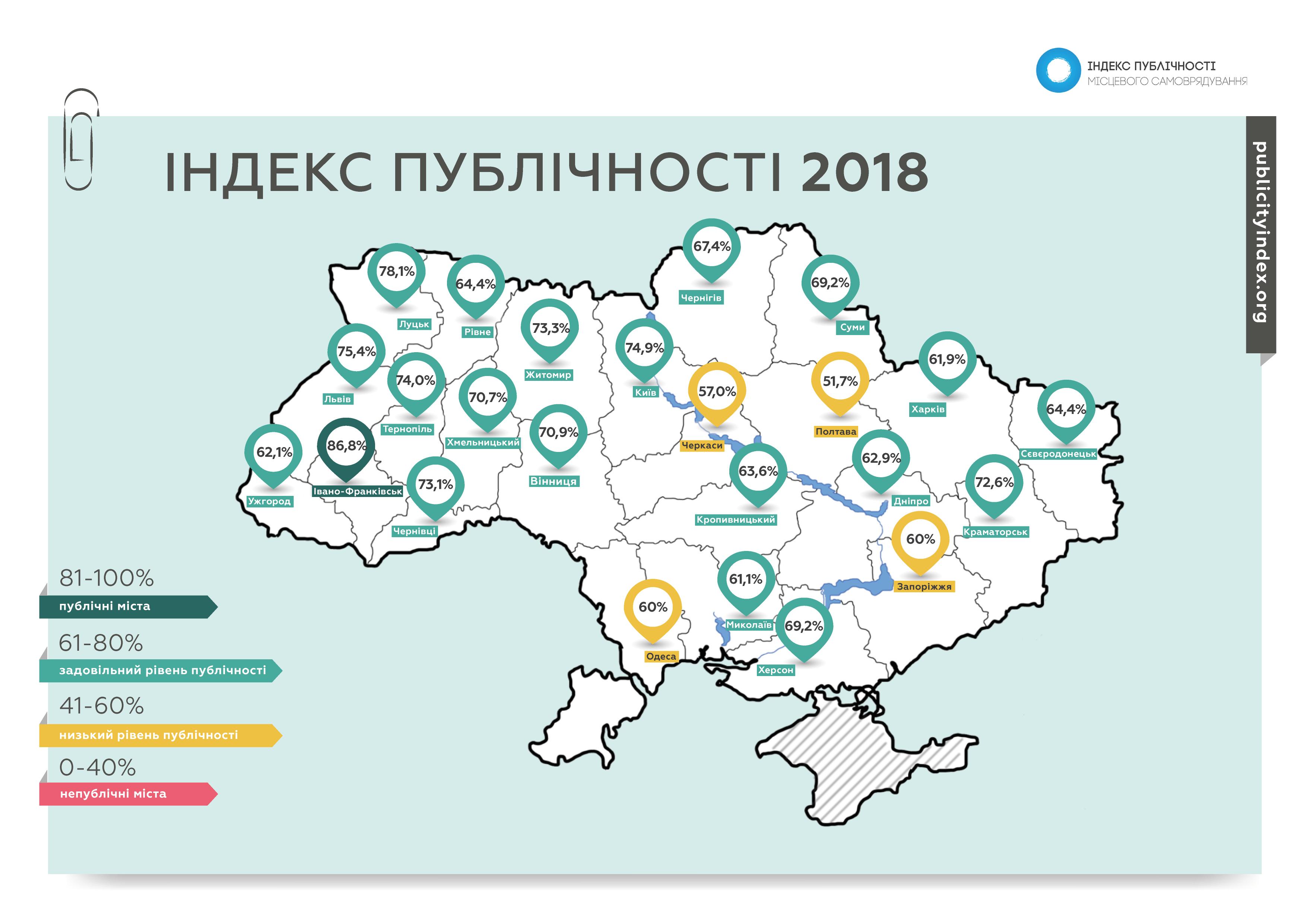 https://galka.if.ua/app/uploads/2019/10/Opora_Indeks_publichnosti_-02.png