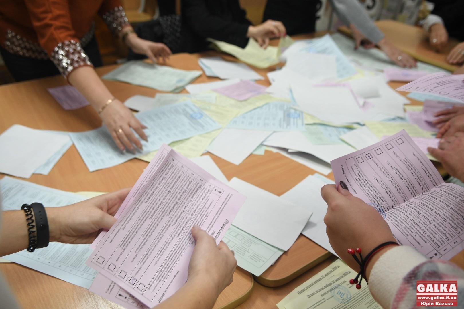 """Стала відома кількість депутатів від """"Свободи"""", """"ЄС"""" та """"Батьківщини"""" у новій міській раді"""