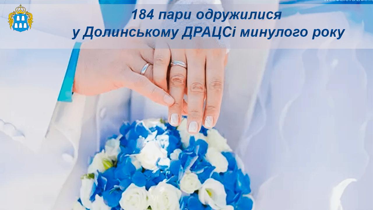 Минулого року в Долині одружилися 184 пари, а розлучилися – 40
