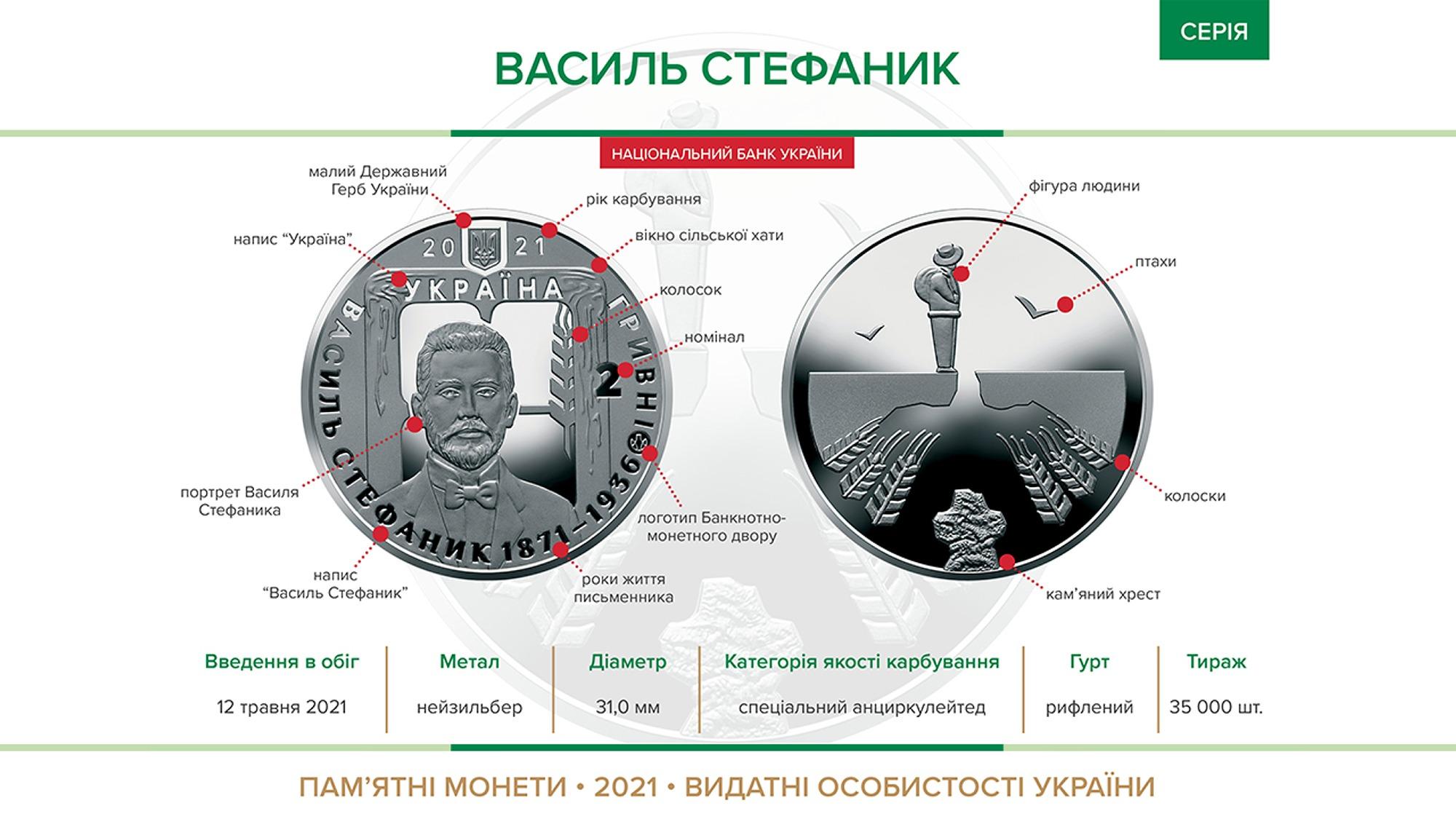 До 150-річного ювілею Василя Стефаника НБУ випустив пам'ятну монету