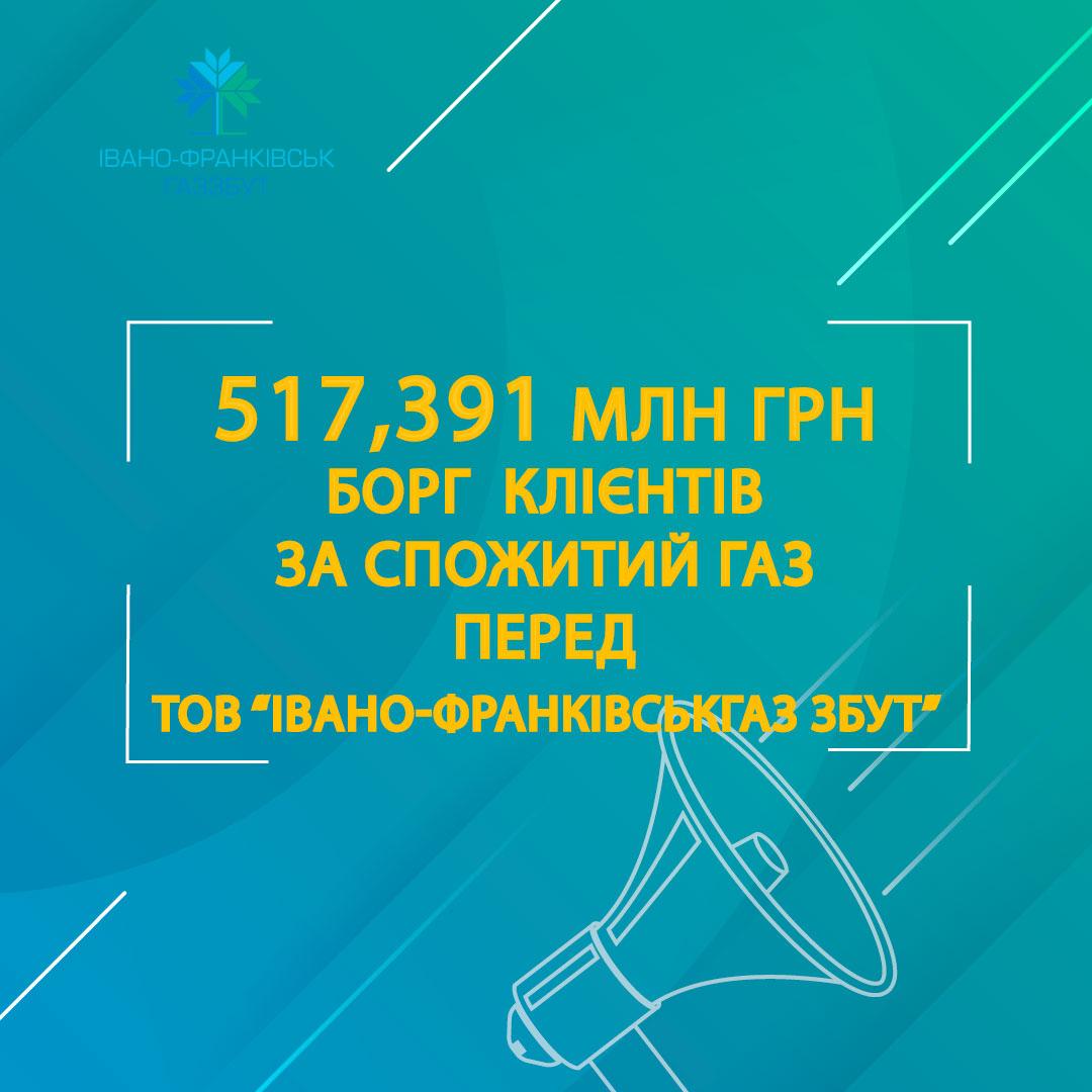 Прикарпатці боргують понад пів мільярда за блакитне паливо. Боржників будуть відключати від газу